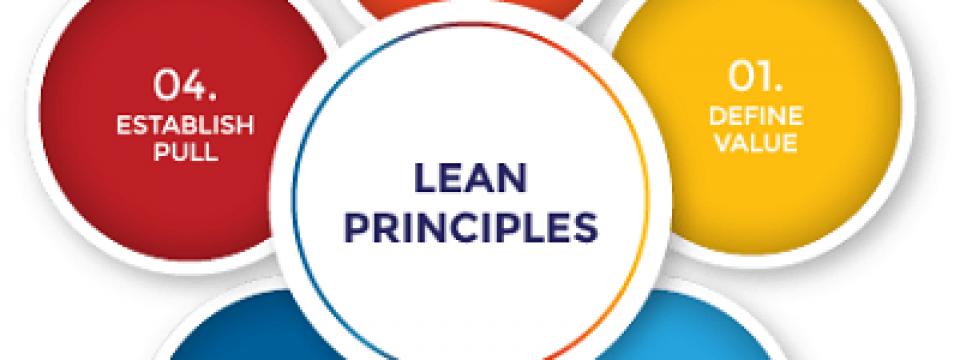5 Lean Principles