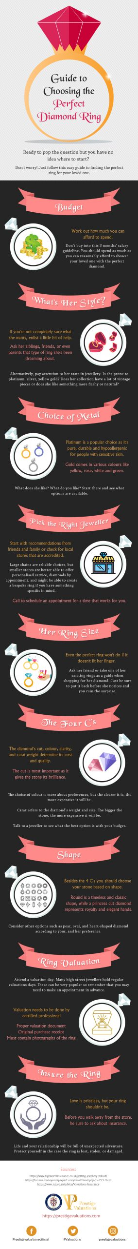 Guide to Choosing the Perfect Diamond Ring scaled