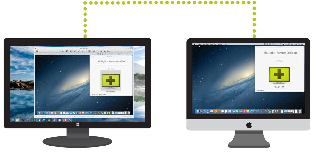 mac-screen-sharing